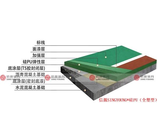 硅PU球场-全塑型