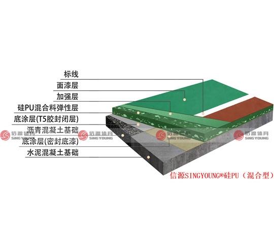 硅PU球场-混合型